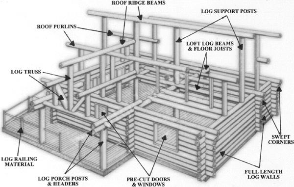 Home Construction Diagram Pictures to Pin on Pinterest - PinsDaddy